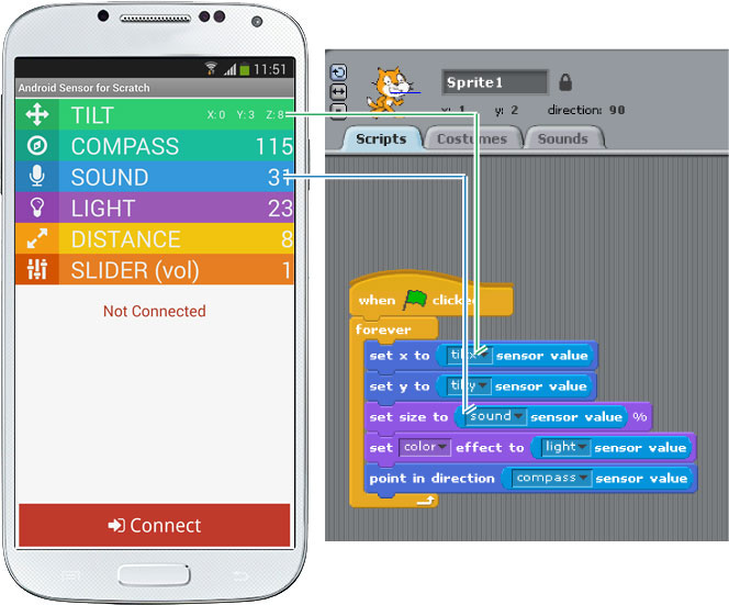 Android Sensor for Scratch explanation